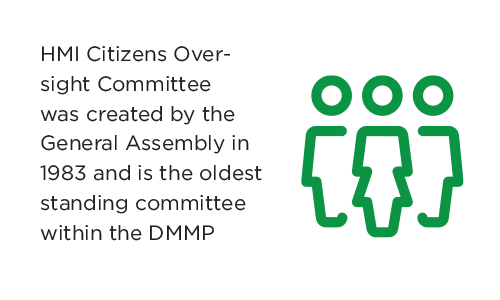 DMMP_INFOGRAPHICS-HMI-CITIZENS