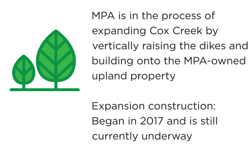 DMMP_INFOGRAPHICS-COX-EXPANSION